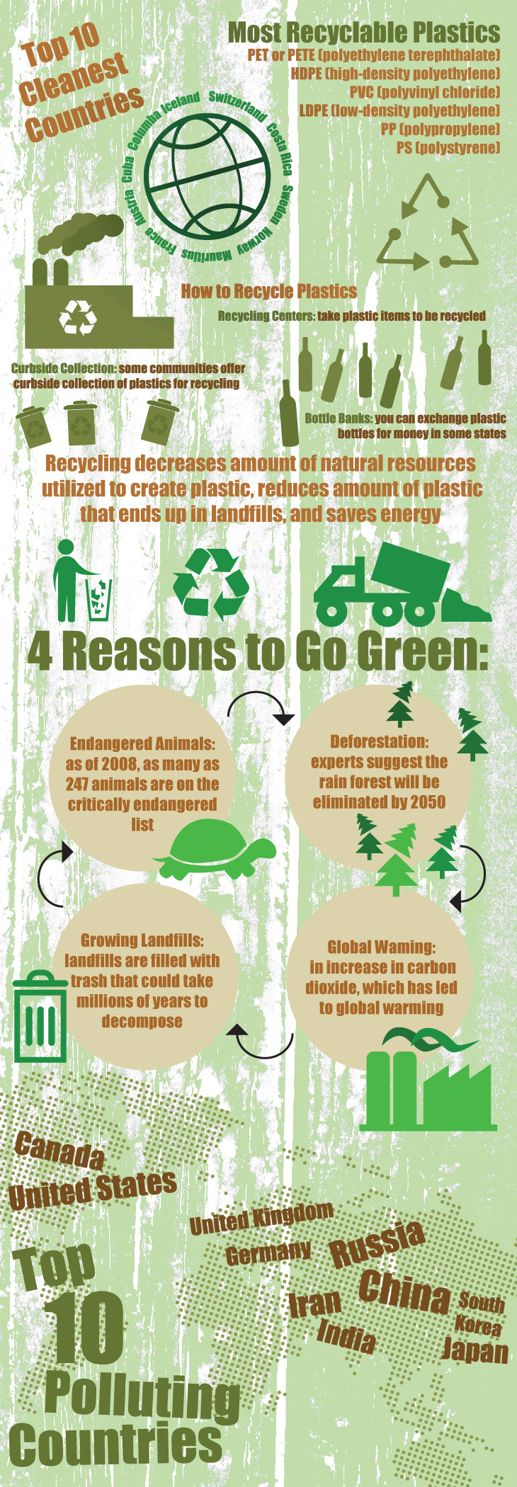 recycling-graphic