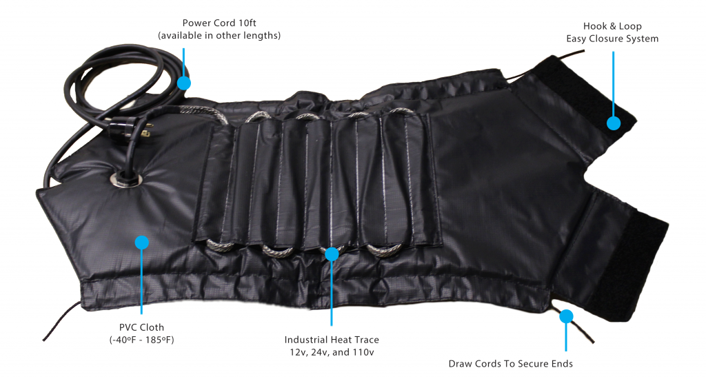 FlexWatt heated jacket construction
